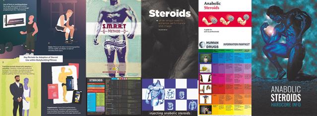Molecular Nutrition/'s Underground Anabolics
